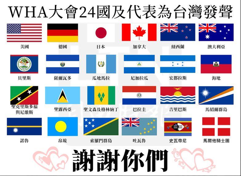 台湾支持国家